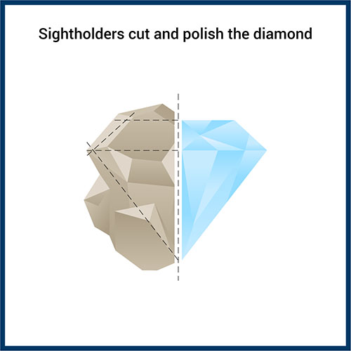 Sightholders cut and polish the diamond