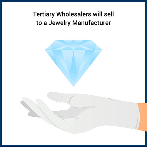 Wholesaler will sell to a Jewelry Manufacturer