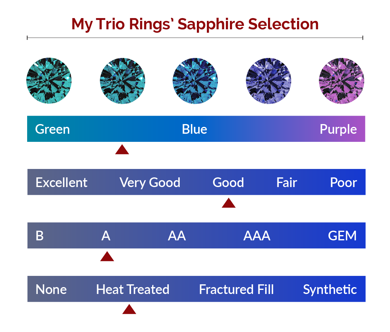 My Trio Rings Sapphire Selection